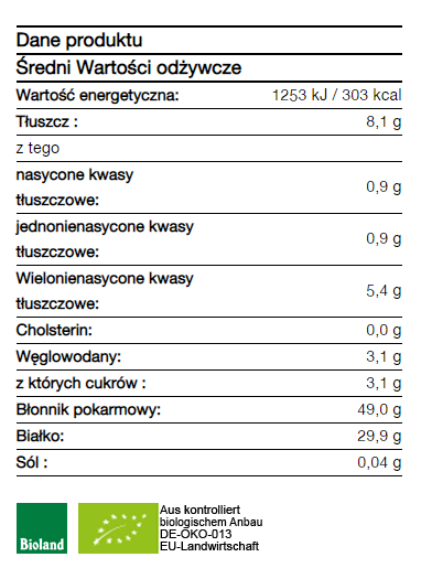 wartości odżywcze mąki konopnej